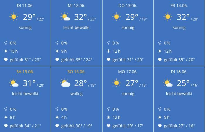 Nova Rock 2019 - Weather Forecast